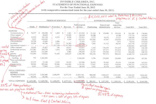 Annotated financialsspread-smaller